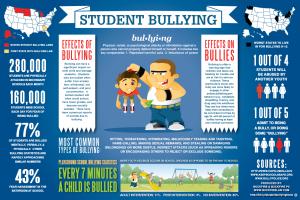 student-bullying_50290b45da459